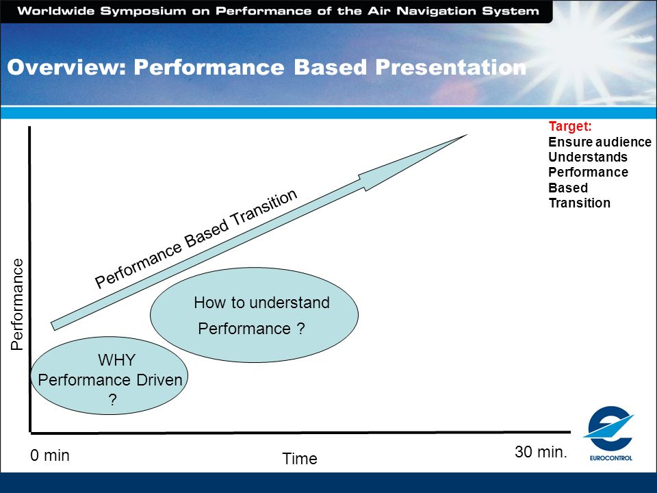 How to understand Performance ? Target: Ensure audience Understands Performance Based Transition 30 min. Performance Time 0 min Performance Based Tran