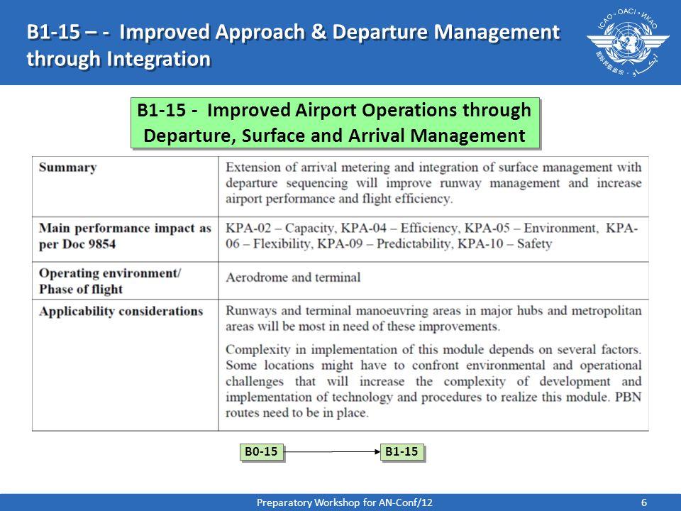 7 B1-70 Increased Runway Throughput through Dynamic Wake Turbulence Separation B1-70 - Increased Runway Throughput through Dynamic Wake Turbulence Separation B1-70 B2-70
