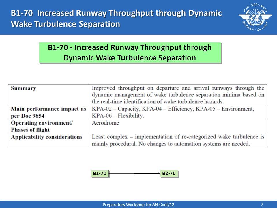 7 B1-70 Increased Runway Throughput through Dynamic Wake Turbulence Separation B1-70 - Increased Runway Throughput through Dynamic Wake Turbulence Sep