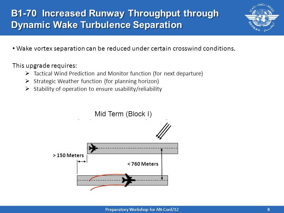Preparatory Workshop for AN-Conf/128 B1-70 Increased Runway Throughput through Dynamic Wake Turbulence Separation Wake vortex separation can be reduce