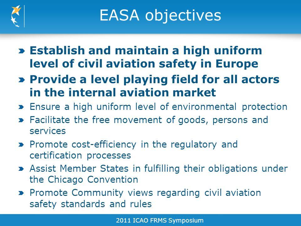 European regulatory framework 2011 ICAO FRMS Symposium Basic Regulation Essential Requirements IR GM CS AMC Legislator EC EC EASA
