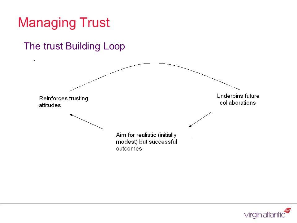 Managing Trust The trust Building Loop