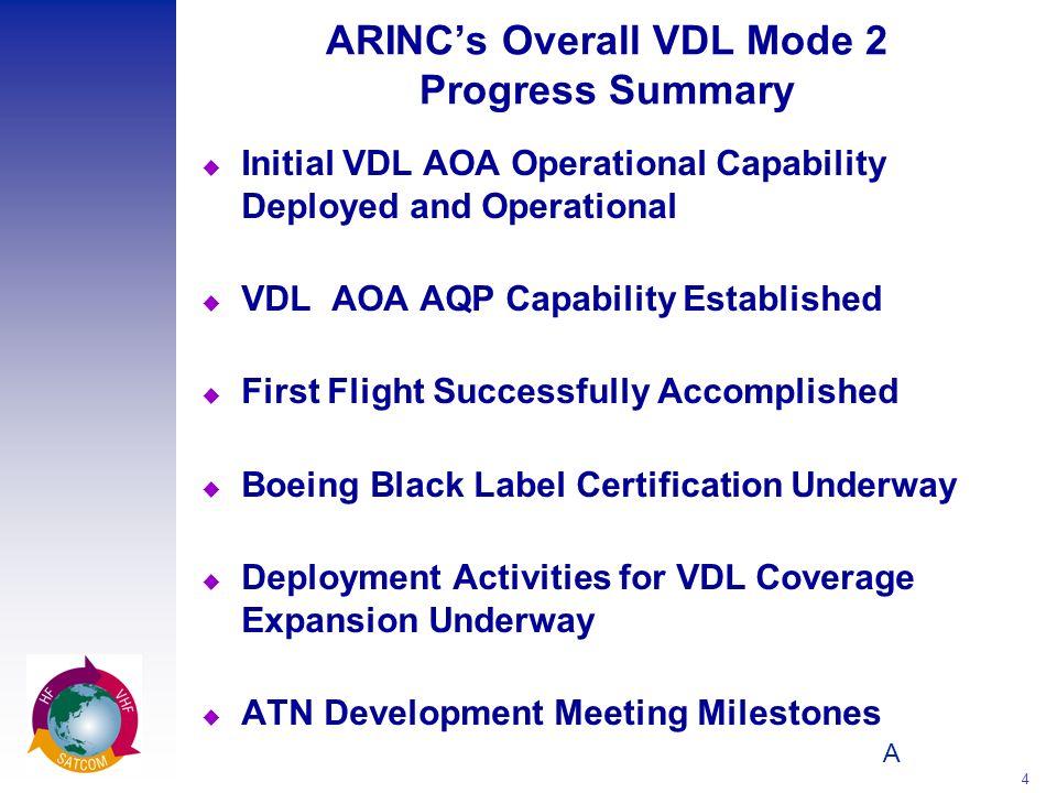 A 4 ARINCs Overall VDL Mode 2 Progress Summary u Initial VDL AOA Operational Capability Deployed and Operational u VDL AOA AQP Capability Established