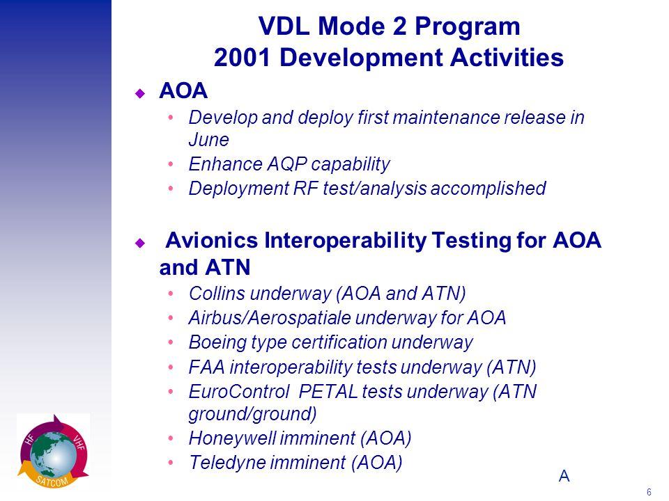 A 6 VDL Mode 2 Program 2001 Development Activities u AOA Develop and deploy first maintenance release in June Enhance AQP capability Deployment RF tes