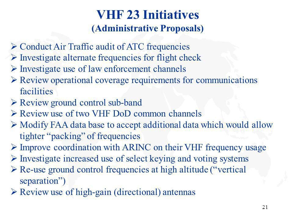 21 VHF 23 Initiatives (Administrative Proposals) Conduct Air Traffic audit of ATC frequencies Investigate alternate frequencies for flight check Inves