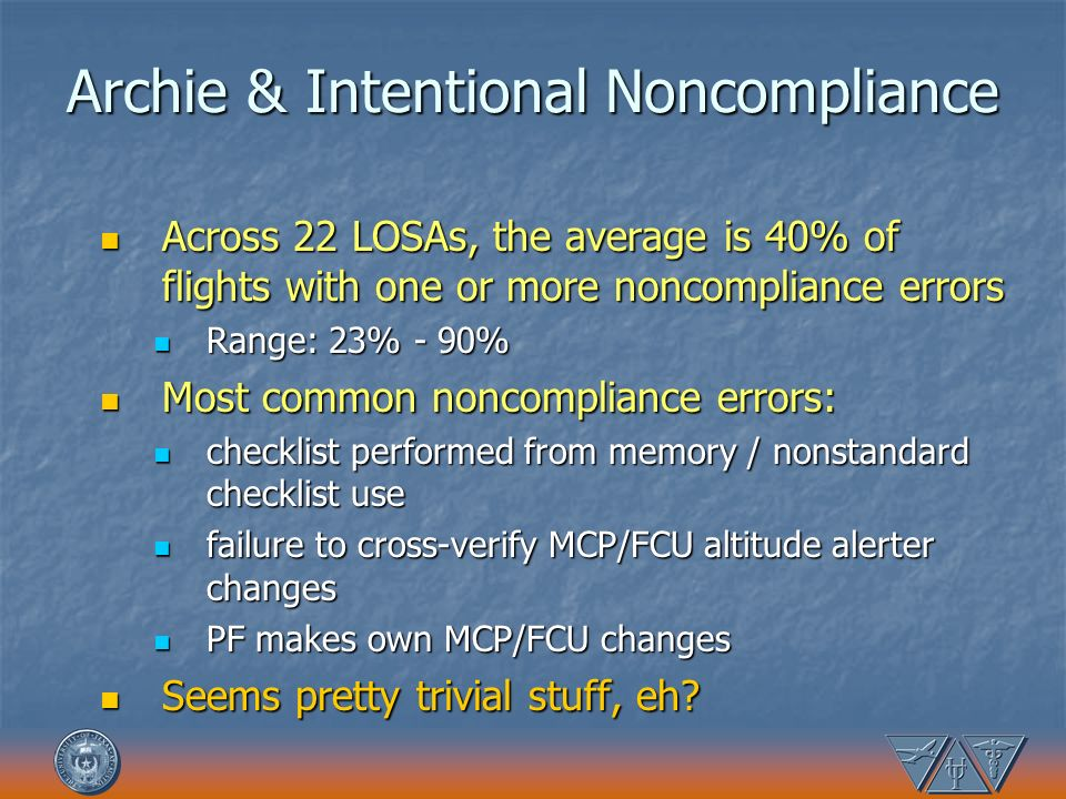 Archie & Intentional Noncompliance Across 22 LOSAs, the average is 40% of flights with one or more noncompliance errors Across 22 LOSAs, the average i