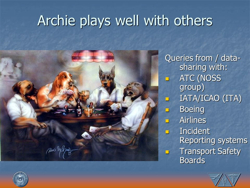 Archie plays well with others Queries from / data- sharing with: ATC (NOSS group) ATC (NOSS group) IATA/ICAO (ITA) IATA/ICAO (ITA) Boeing Boeing Airli
