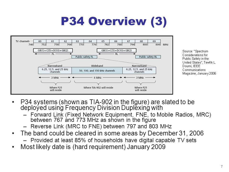 7 P34 Overview (3) P34 systems (shown as TIA-902 in the figure) are slated to be deployed using Frequency Division Duplexing with –Forward Link (Fixed