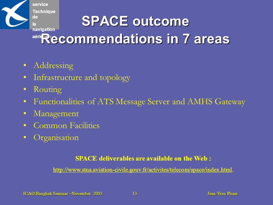 service Technique de la navigation aérienne ICAO Bangkok Seminar –November 2003 13 Jean-Yves Piram SPACE outcome Recommendations in 7 areas Addressing