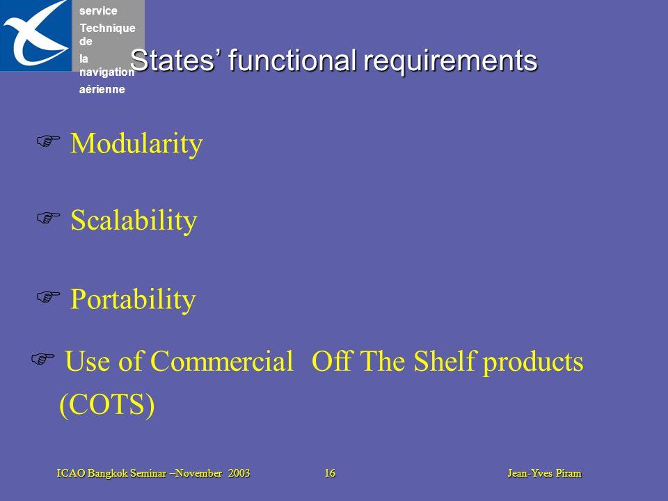 service Technique de la navigation aérienne ICAO Bangkok Seminar –November 2003 16 Jean-Yves Piram States functional requirements F F Modularity F F S
