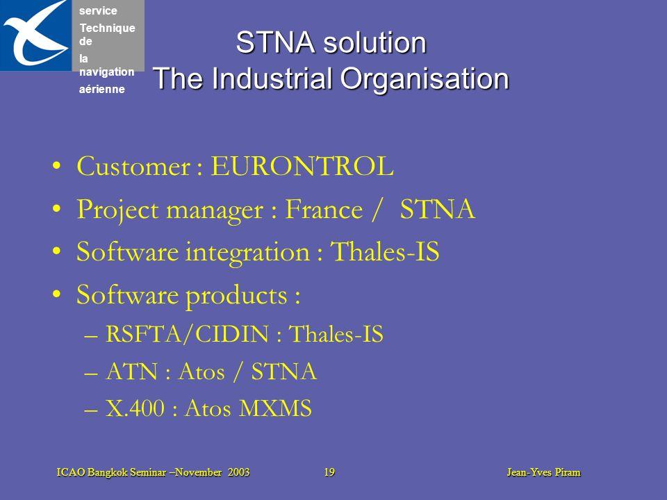 service Technique de la navigation aérienne ICAO Bangkok Seminar –November 2003 19 Jean-Yves Piram STNA solution The Industrial Organisation Customer