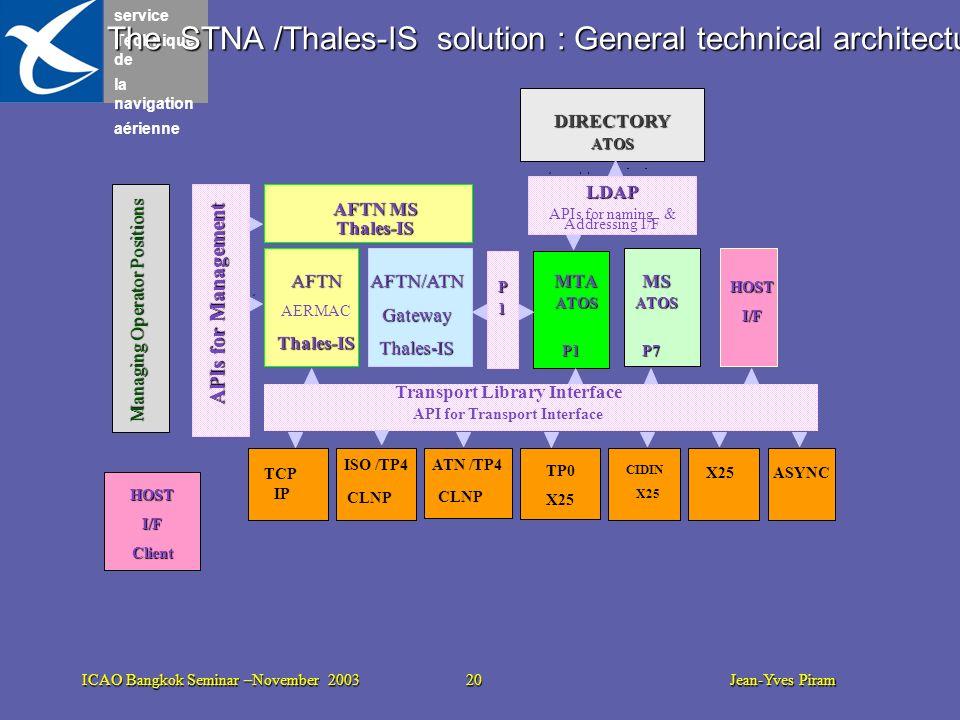 service Technique de la navigation aérienne ICAO Bangkok Seminar –November 2003 20 Jean-Yves Piram The STNA /Thales-IS solution : General technical ar