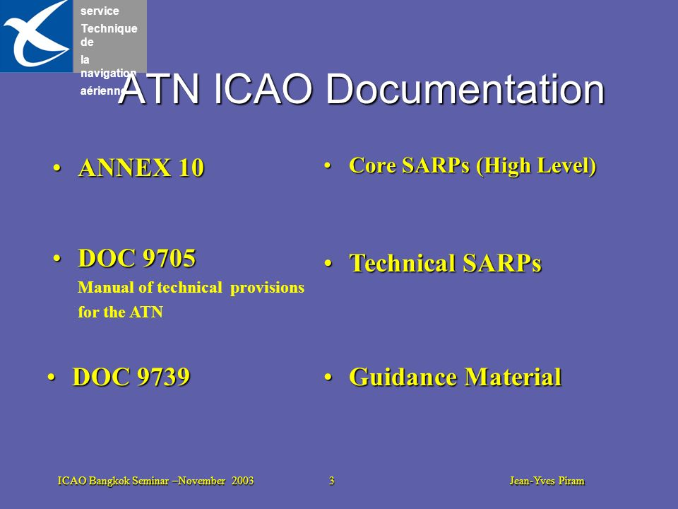 service Technique de la navigation aérienne ICAO Bangkok Seminar –November 2003 4 Jean-Yves Piram An ATN Application : AMHS High level requirements Provide a messaging service over the ATN Deliver a level of service at least equivalent to that of the AFTN Allow transition from AFTN/CIDIN to ATN Enhance existing AFS service [ex : exchange of data of any format / binary /characters ]