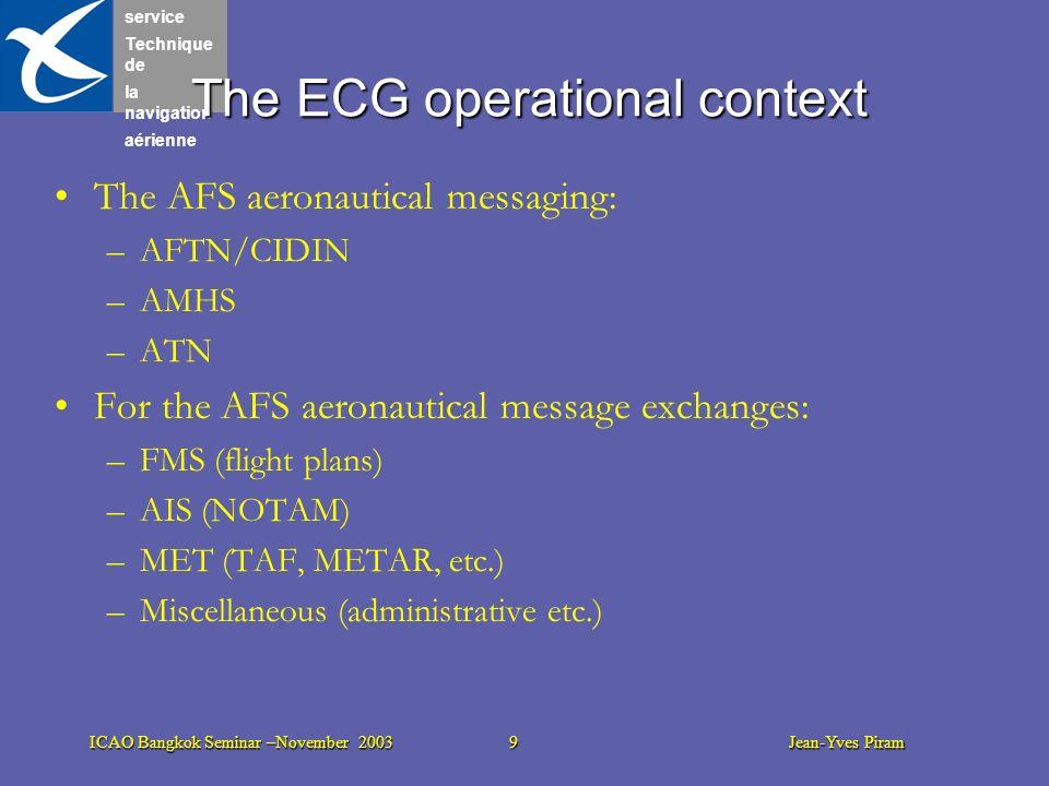 service Technique de la navigation aérienne ICAO Bangkok Seminar –November 2003 9 Jean-Yves Piram The ECG operational context The AFS aeronautical mes