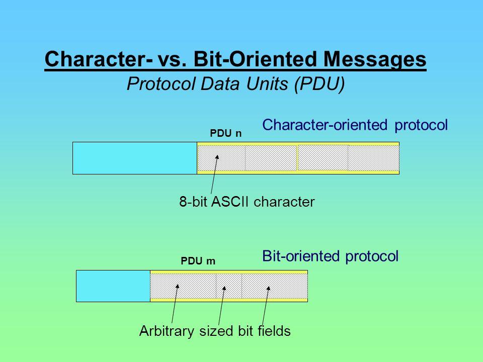 Character- vs. Bit-Oriented Messages Protocol Data Units (PDU) PDU n PDU m 8-bit ASCII character Arbitrary sized bit fields Character-oriented protoco