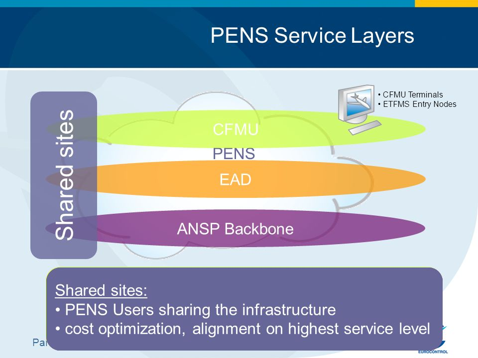 Pan European Network Services CFMU: Existing network was already with SITA Replacement of most desktops during PENS rollout New service option (ANSP-o