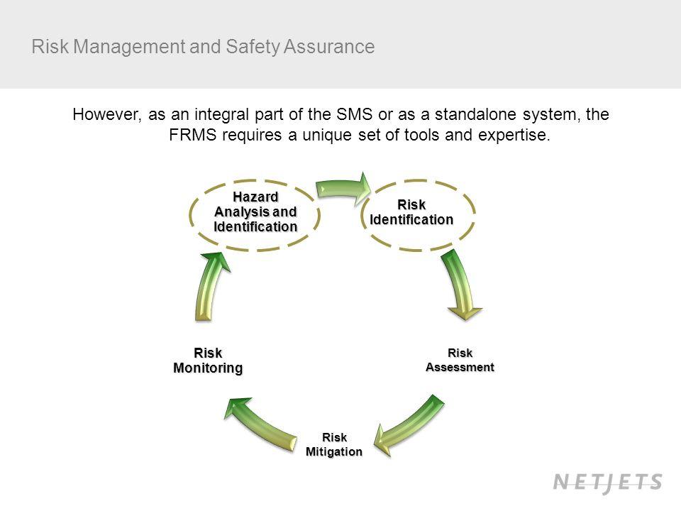 Risk Management and Safety AssuranceRiskIdentification RiskAssessment RiskMitigation RiskMonitoring Hazard Analysis and Identification However, as an