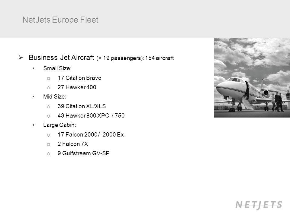 NetJets Europe Fleet Business Jet Aircraft (< 19 passengers): 154 aircraft Small Size: o 17 Citation Bravo o 27 Hawker 400 Mid Size: o 39 Citation XL/XLS o 43 Hawker 800 XPC / 750 Large Cabin: o 17 Falcon 2000 / 2000 Ex o 2 Falcon 7X o 9 Gulfstream GV-SP