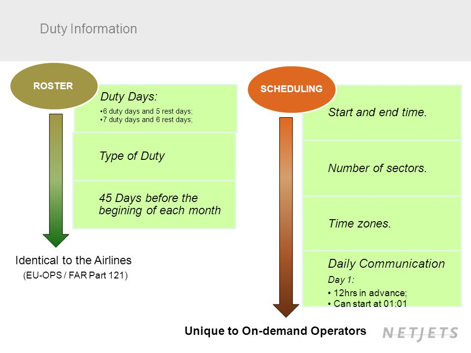 Duty Information Duty Days: 6 duty days and 5 rest days; 7 duty days and 6 rest days; Type of Duty 45 Days before the begining of each month ROSTER Start and end time.