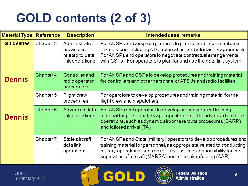 GOLD 8 February Federal Aviation Administration GOLD GOLD contents (2 of 3) Material TypeReferenceDescriptionIntended uses, remarks GuidelinesChapter 3Administrative provisions related to data link operations For ANSPs and airspace planners to plan for and implement data link services, including ATC automation, and interfacility agreements.