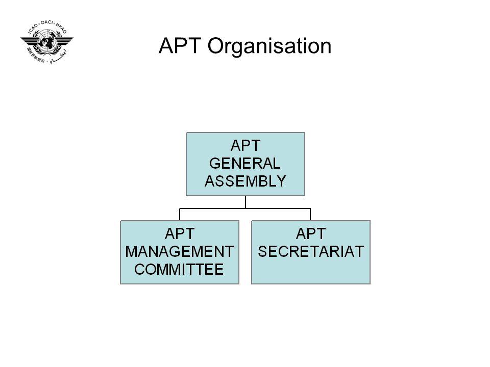 APT Organisation