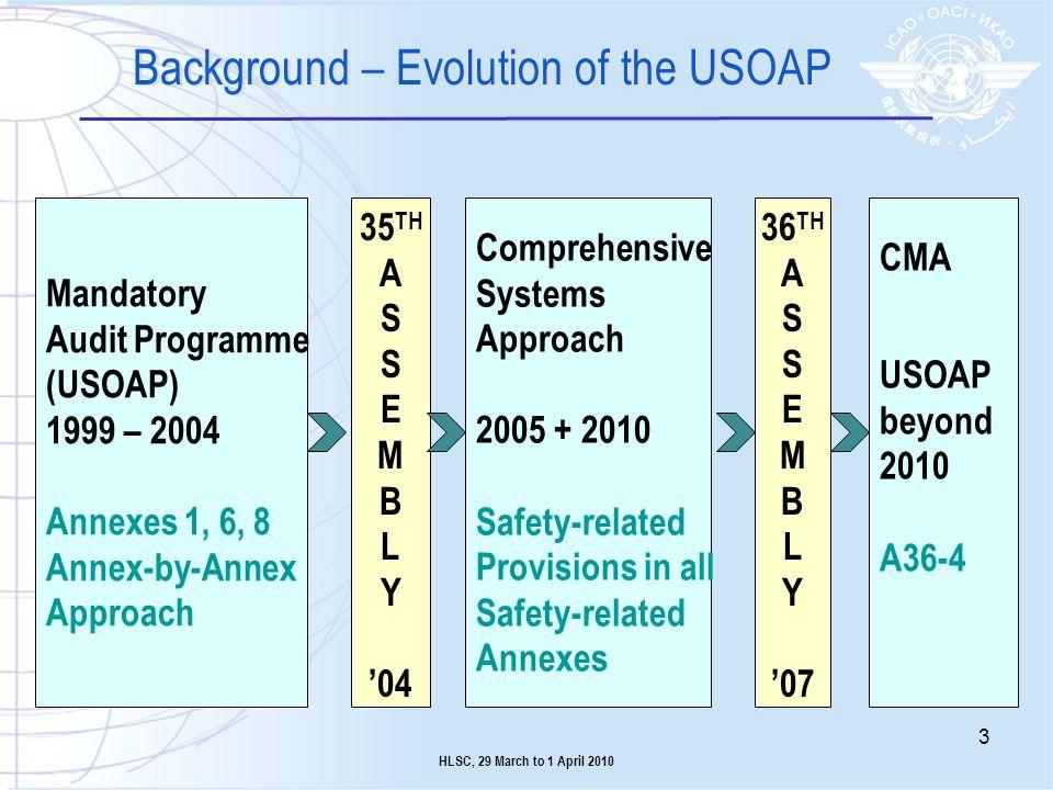 Background – Evolution of the USOAP Mandatory Audit Programme (USOAP) 1999 – 2004 Annexes 1, 6, 8 Annex-by-Annex Approach 35 TH A S E M B L Y 04 Compr
