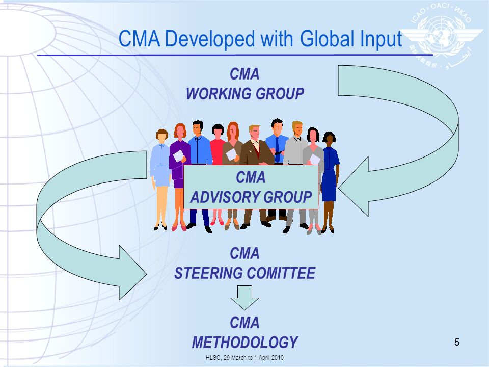 CMA STEERING COMITTEE CMA WORKING GROUP CMA Developed with Global Input CMA ADVISORY GROUP CMA METHODOLOGY HLSC, 29 March to 1 April 2010 5