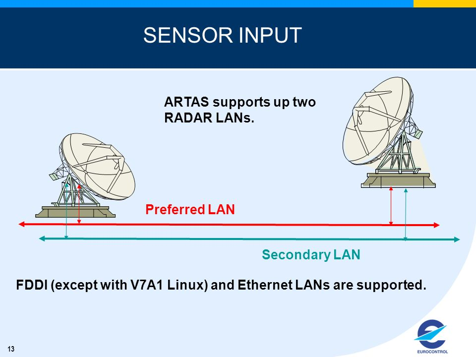 13 SENSOR INPUT ARTAS supports up two RADAR LANs.