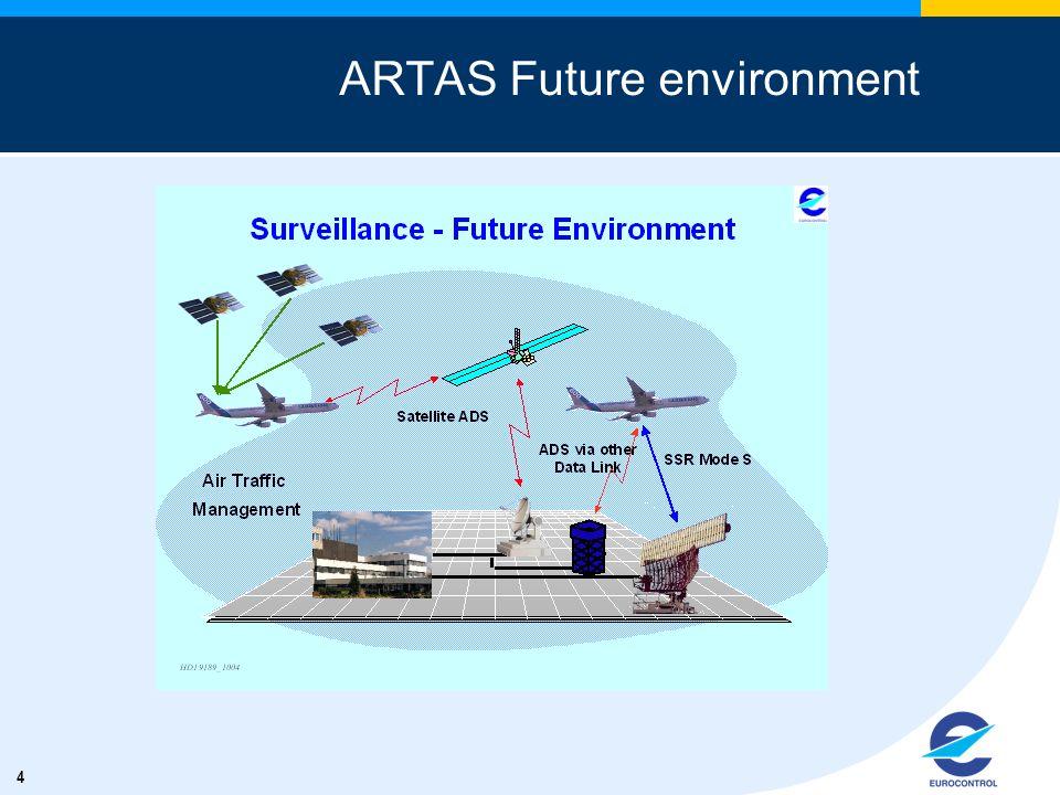 4 ARTAS Future environment