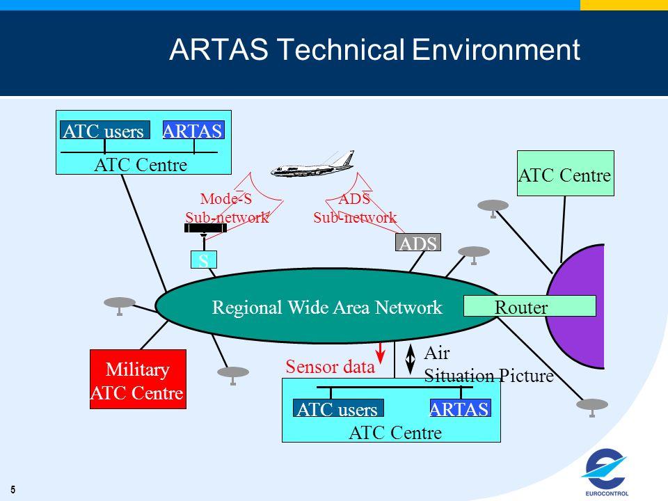 5 ARTAS Technical Environment