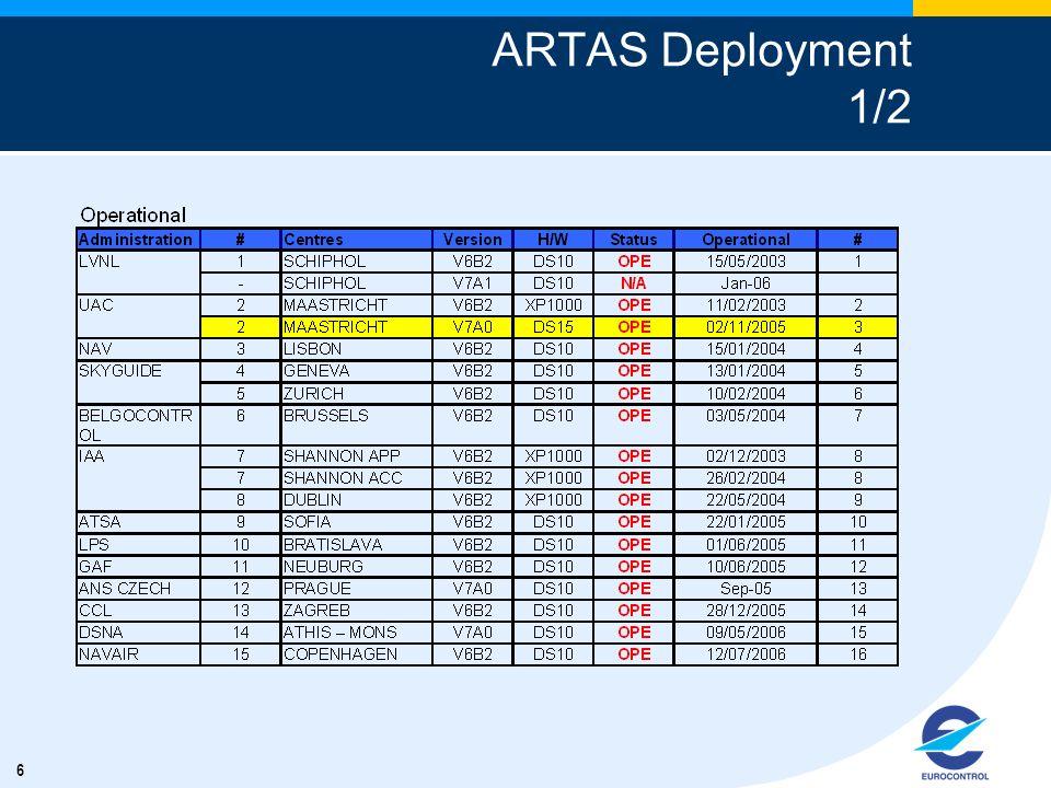 6 ARTAS Deployment 1/2