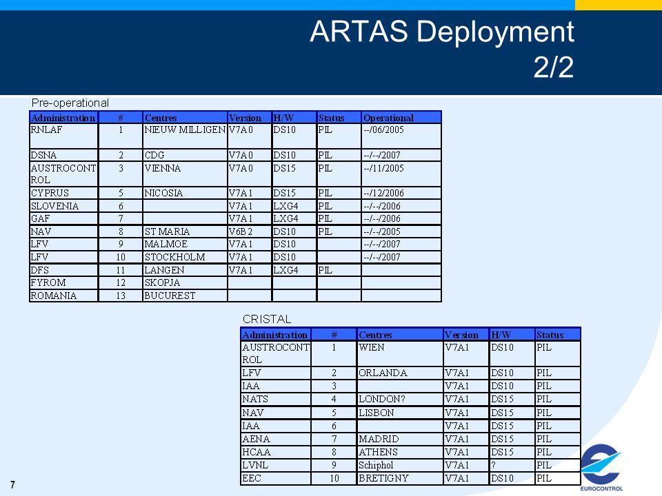 7 ARTAS Deployment 2/2