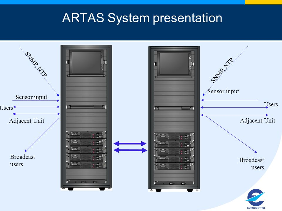 ARTAS System presentation Sensor input Broadcast users Users Adjacent Unit Sensor input Users Adjacent Unit Broadcast users SNMP, NTP