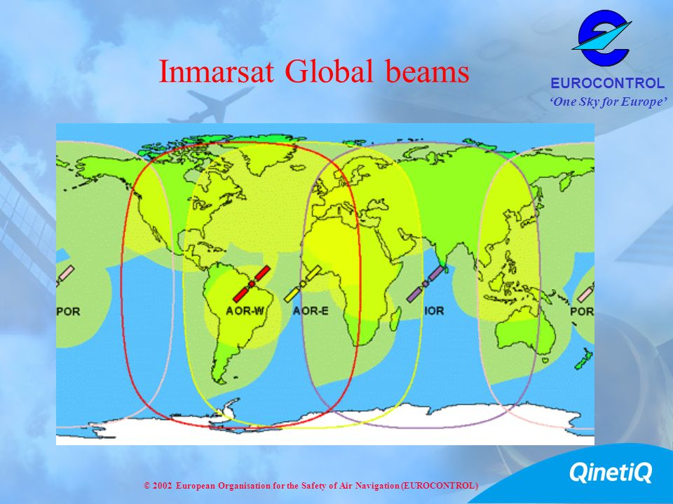 One Sky for Europe EUROCONTROL © 2002 European Organisation for the Safety of Air Navigation (EUROCONTROL) Inmarsat Global beams