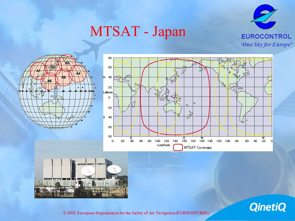 One Sky for Europe EUROCONTROL © 2002 European Organisation for the Safety of Air Navigation (EUROCONTROL) MTSAT - Japan