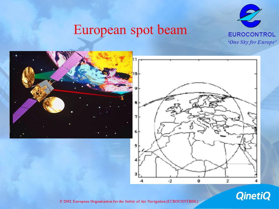 One Sky for Europe EUROCONTROL © 2002 European Organisation for the Safety of Air Navigation (EUROCONTROL) European spot beam
