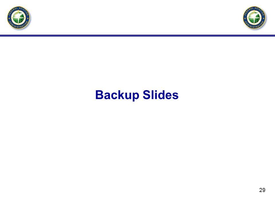 29 Backup Slides