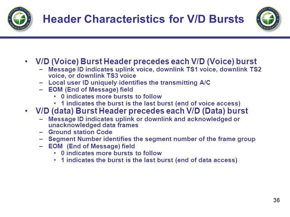 36 Header Characteristics for V/D Bursts V/D (Voice) Burst Header precedes each V/D (Voice) burst –Message ID indicates uplink voice, downlink TS1 voi