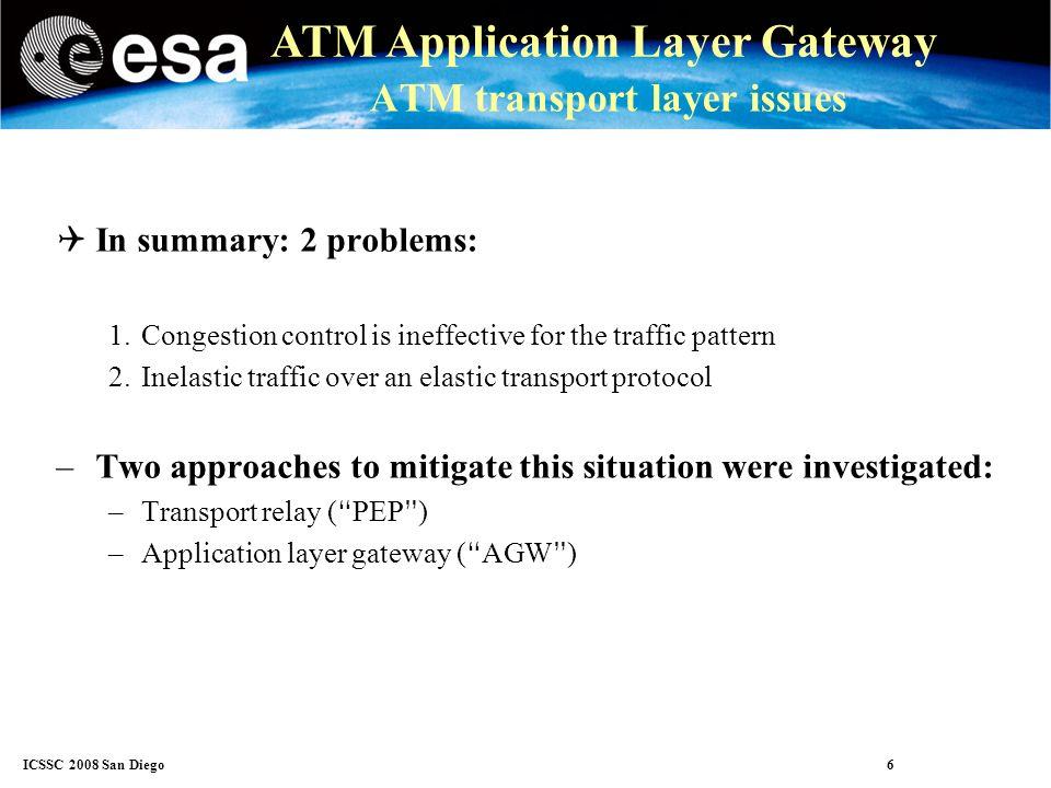 ICSSC 2008 San Diego 17 ATM Application Layer Gateway The AGW test bed