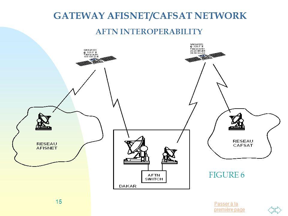 Passer à la première page 15 GATEWAY AFISNET/CAFSAT NETWORK AFTN INTEROPERABILITY FIGURE 6