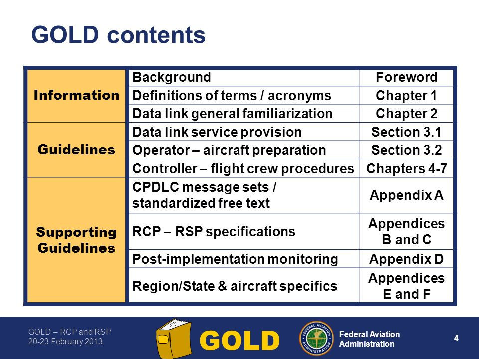 GOLD – RCP and RSP 20-23 February 2013 4 Federal Aviation Administration GOLD GOLD contents Information BackgroundForeword Definitions of terms / acronymsChapter 1 Data link general familiarizationChapter 2 Guidelines Data link service provisionSection 3.1 Operator – aircraft preparationSection 3.2 Controller – flight crew proceduresChapters 4-7 Supporting Guidelines CPDLC message sets / standardized free text Appendix A RCP – RSP specifications Appendices B and C Post-implementation monitoringAppendix D Region/State & aircraft specifics Appendices E and F