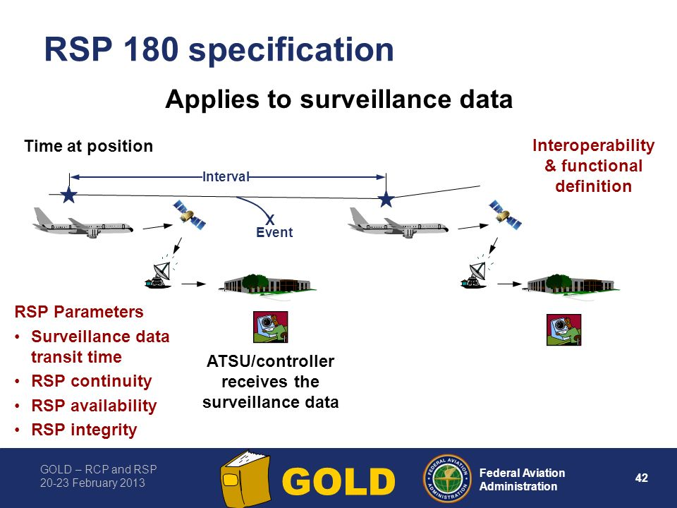 GOLD – RCP and RSP 20-23 February 2013 42 Federal Aviation Administration GOLD RSP 180 specification Applies to surveillance data X Event Interval Interoperability & functional definition Time at position ATSU/controller receives the surveillance data RSP Parameters Surveillance data transit time RSP continuity RSP availability RSP integrity