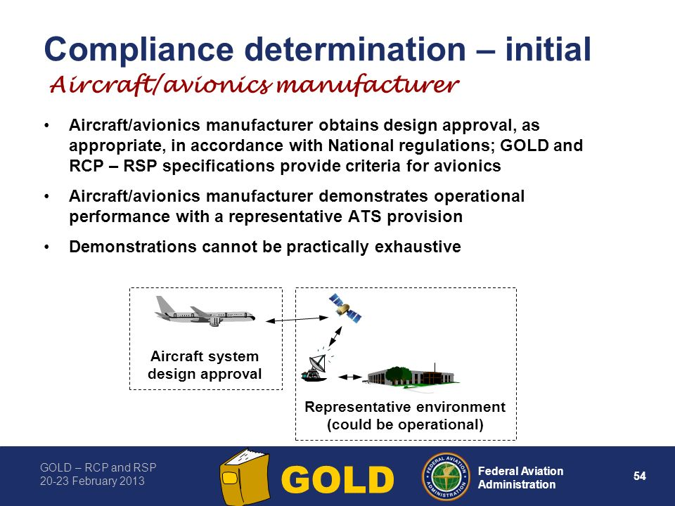 GOLD – RCP and RSP 20-23 February 2013 54 Federal Aviation Administration GOLD Compliance determination – initial Aircraft/avionics manufacturer obtains design approval, as appropriate, in accordance with National regulations; GOLD and RCP – RSP specifications provide criteria for avionics Aircraft/avionics manufacturer demonstrates operational performance with a representative ATS provision Demonstrations cannot be practically exhaustive Aircraft/avionics manufacturer Representative environment (could be operational) Aircraft system design approval