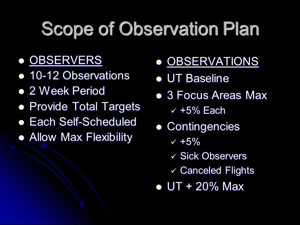 Scope of Observation Plan OBSERVERS OBSERVERS 10-12 Observations 10-12 Observations 2 Week Period 2 Week Period Provide Total Targets Provide Total Ta