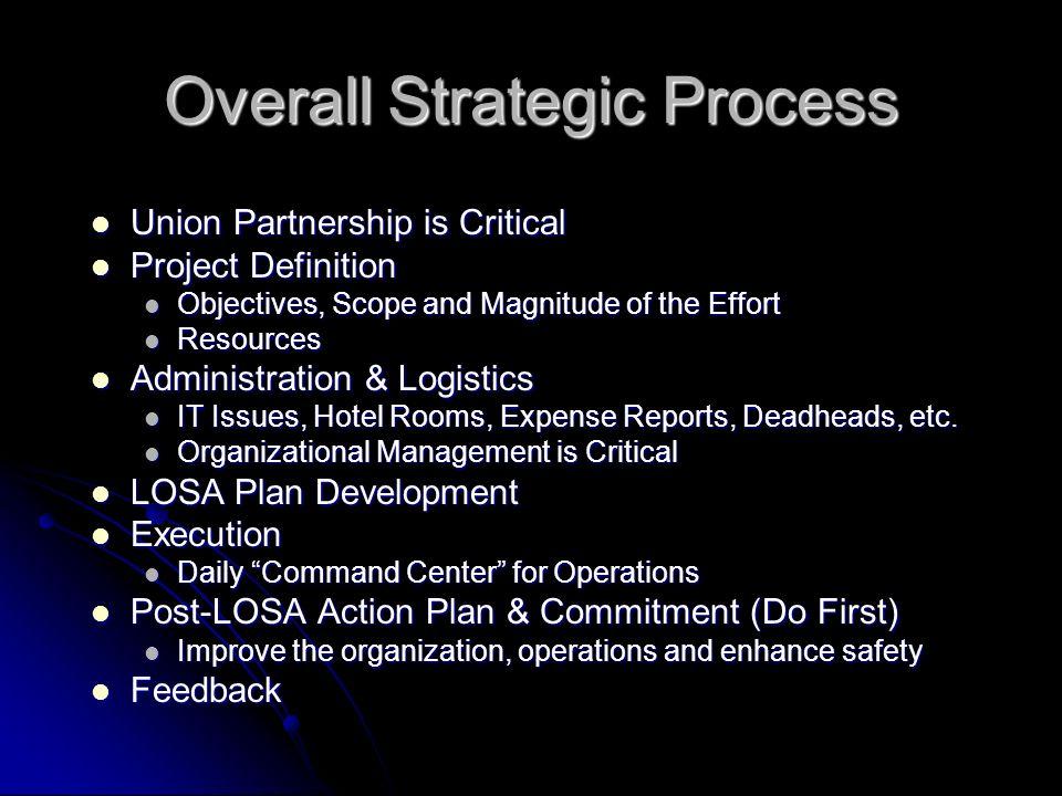 Observer Plan Total Observers = 38 Alaska Pilot Core Observers29 Backup Staff Observers 7 University of Texas 2