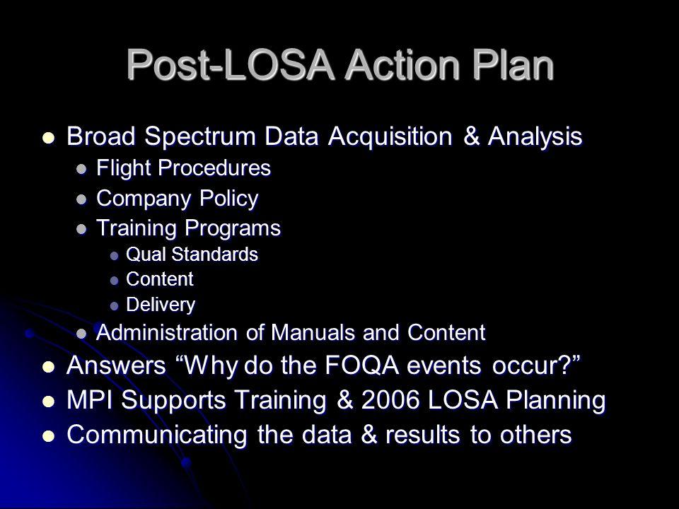 Post-LOSA Action Plan Broad Spectrum Data Acquisition & Analysis Broad Spectrum Data Acquisition & Analysis Flight Procedures Flight Procedures Compan