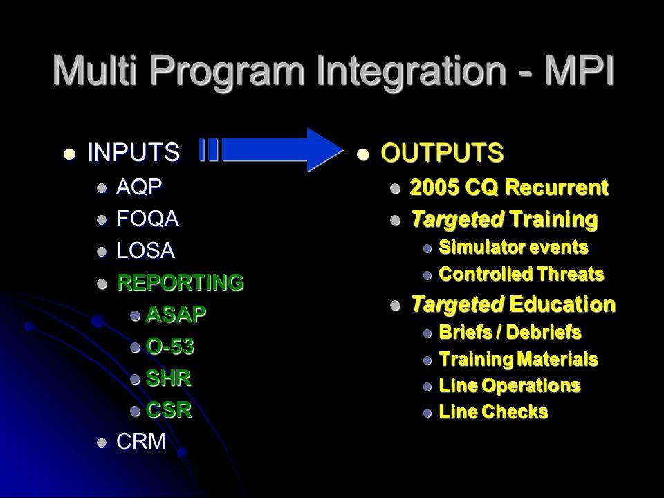 Multi Program Integration - MPI INPUTS INPUTS AQP AQP FOQA FOQA LOSA LOSA REPORTING REPORTING ASAP ASAP O-53 O-53 SHR SHR CSR CSR CRM CRM OUTPUTS OUTP