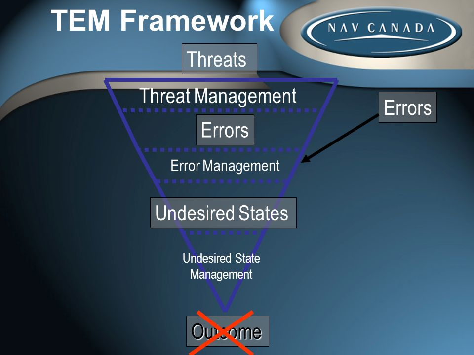 Challenges to TEM Training Tendency to focus to be on Errors rather than Threats Can devolve into a debate over Risk vs.