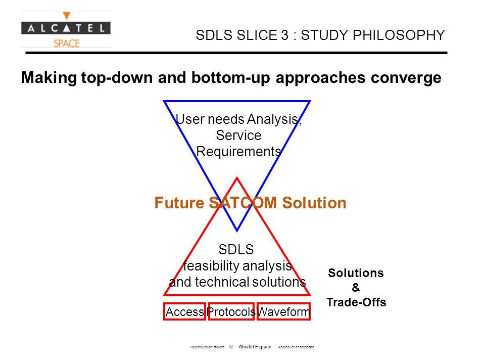 Reproduction interdite © Alcatel Espace Reproduction forbidden SDLS SLICE 3 : STUDY PHILOSOPHY Future SATCOM Solution SDLS feasibility analysis and te