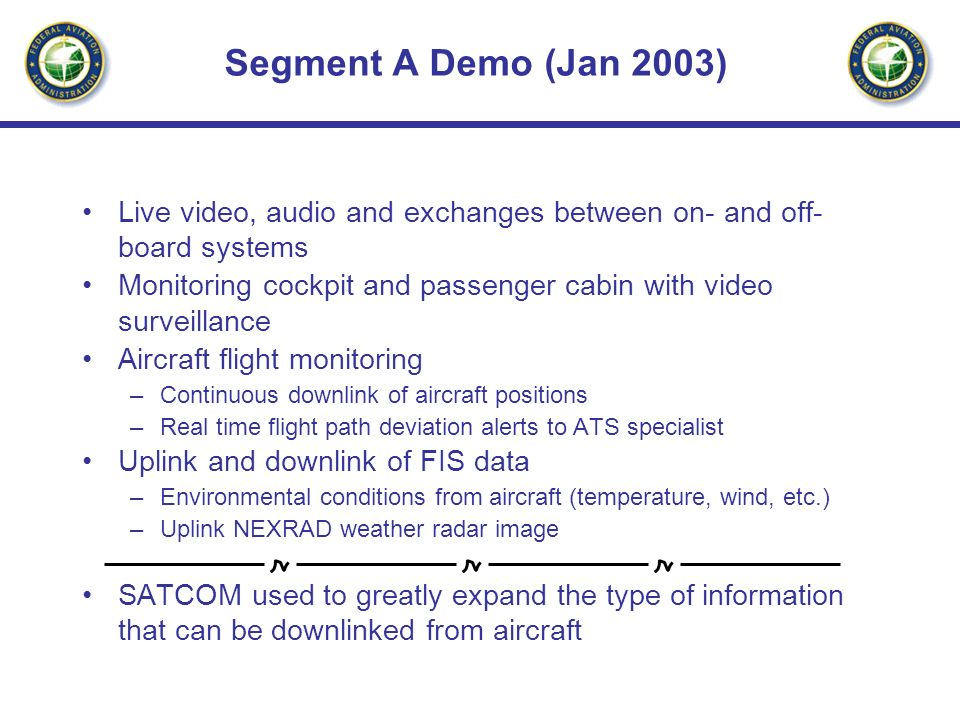 Segment B Demo (Nov 2003) Controller-pilot two-way data communications Controller-pilot two-way voice communications –Digitized voice –Party line Radar-like surveillance using ADS via satellite –Seamless transition between domestic en route and oceanic SATCOM used to provide near-term enhancements to address surveillance and communications deficiencies in the Gulf of Mexico